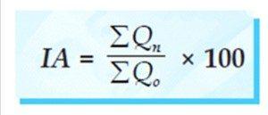 Angka indeks kuantitas (quantity Q)