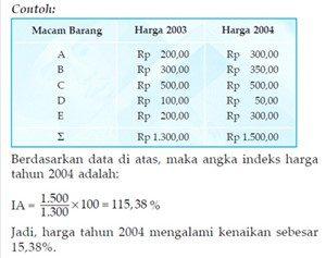 Contoh Angka indeks harga (price P)